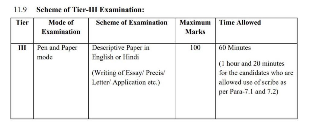 SSC-CGL-Tier-3-Exam-Pattern