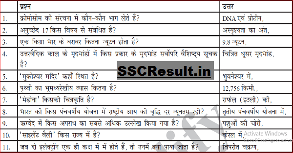 new gk in hindi free pdf download