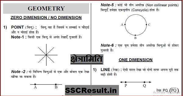 Geometry Formulas PDF Download in Hindi