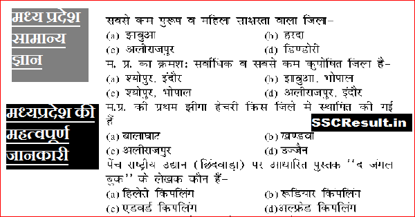 MP GK Objective Question in Hindi PDF Download