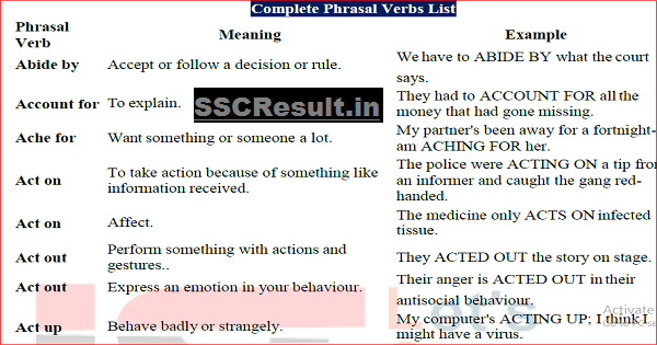 Phrasal Verbs List PDF Download for Competitive Exams