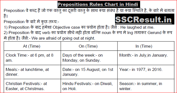 Prepositions Rules Chart in Hindi PDF download