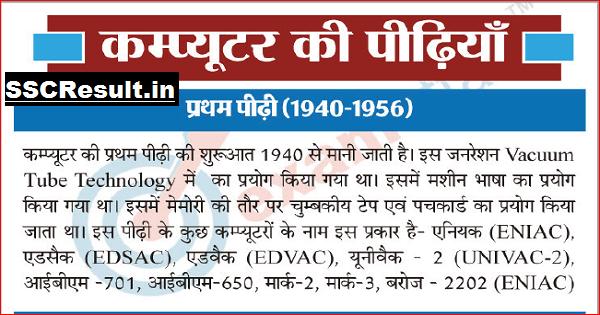 Types of Computer in Hindi Free PDF Download