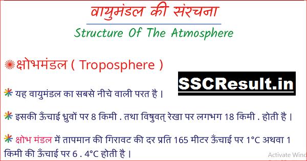 Vayu Mandal Sanrachna and Layers PDF Download in Hindi