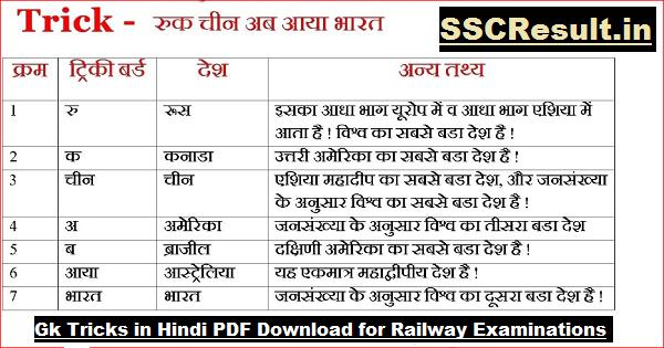 Gk Tricks in Hindi PDF Download for Railway Examinations