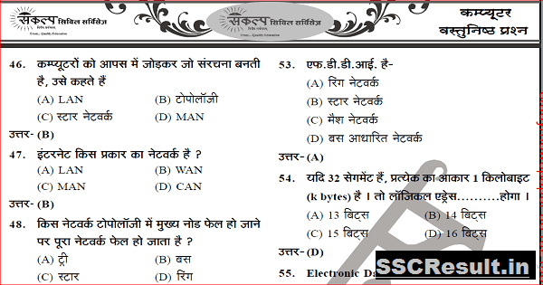 Introduction of Computer in Hindi for Competitive Exams