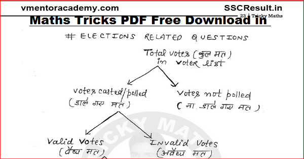 Maths Tricks PDF Free Download in hindi