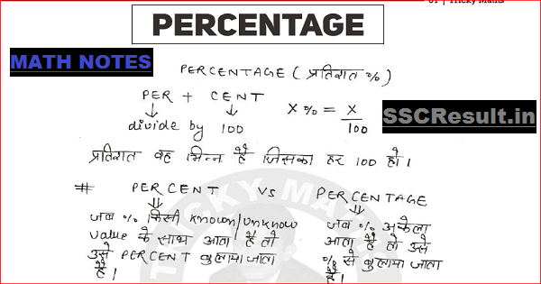 Maths Tricks for Fast Calculation PDF Download in Hindi