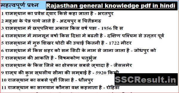 Rajasthan Gk in Hindi Short Tricks PDF Download
