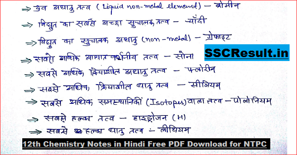 12th Chemistry Notes in Hindi Free PDF Download for NTPC
