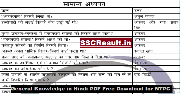 General Knowledge in Hindi PDF Free Download for NTPC