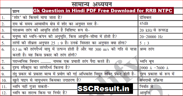Gk Question in Hindi PDF Free Download for RRB NTPC