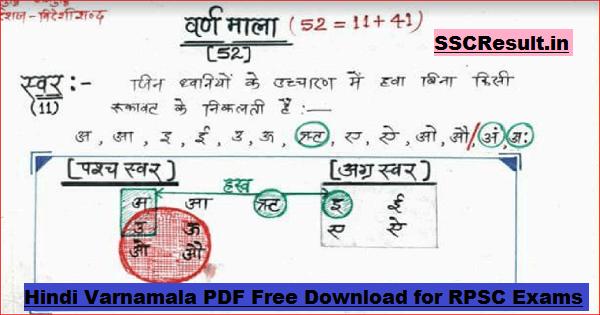 Hindi Varnamala PDF Free Download for RPSC Exams