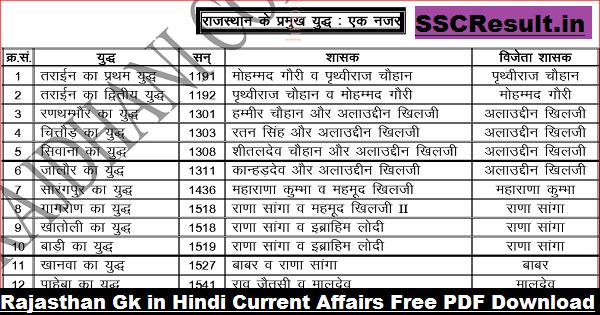Rajasthan Gk in Hindi Current Affairs Free PDF Download